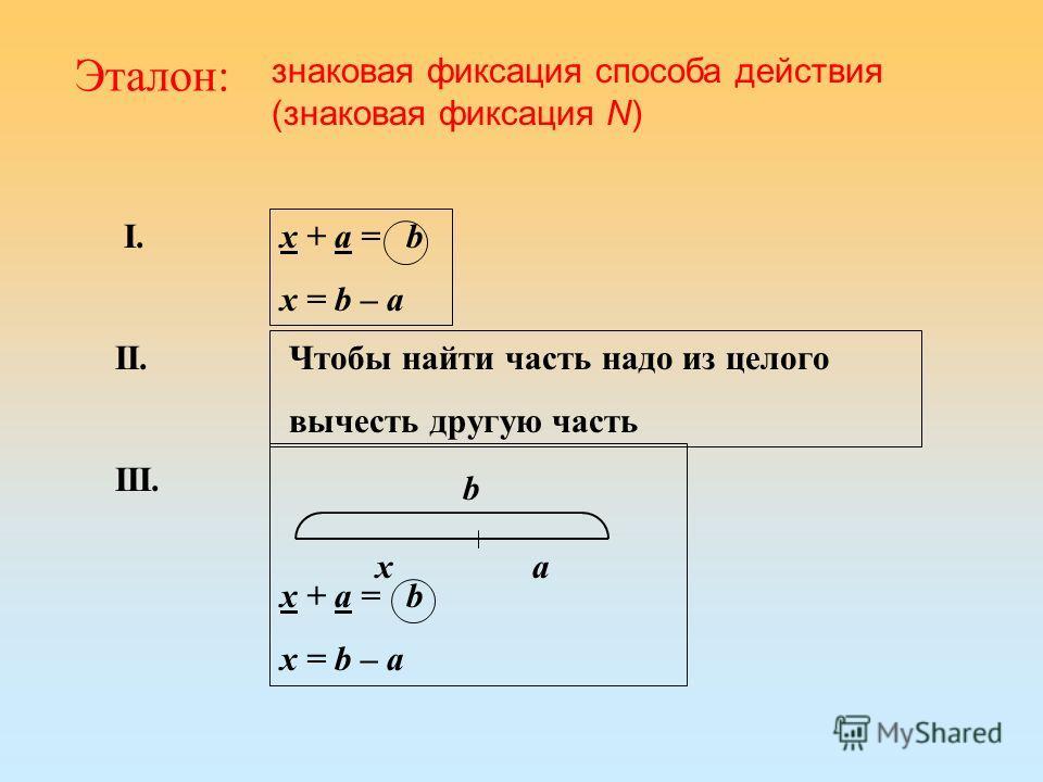 Эталон: x + а = b x = b – a Чтобы найти часть надо из целого вычесть другую часть xa b x + а = b x = b – a I. II. III. знаковая фиксация способа действия (знаковая фиксация N)