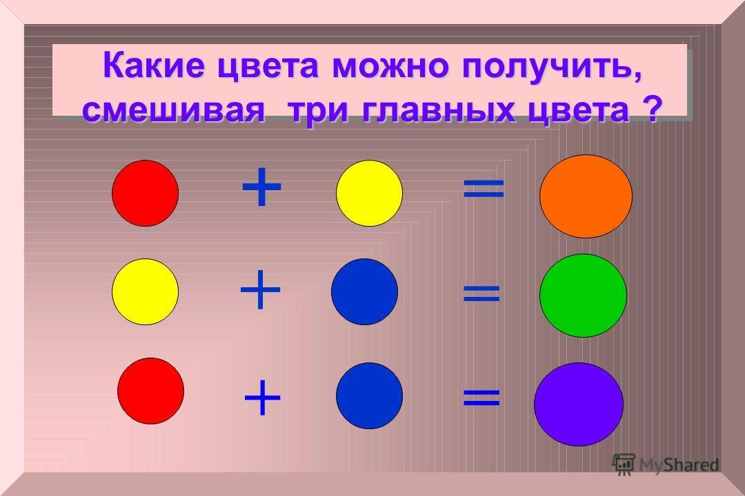 + Какие цвета можно получить, смешивая три главных цвета ? + = = +=