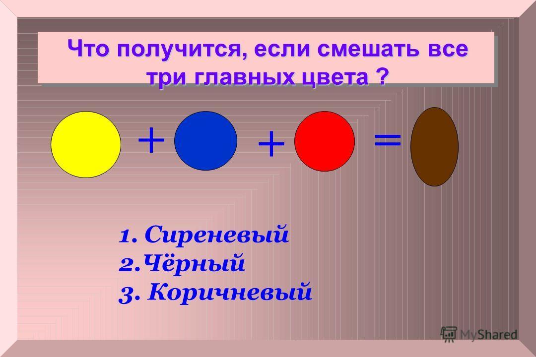 Что получится, если смешать все три главных цвета ? + + =? 1. Сиреневый 2.Чёрный 3. Коричневый