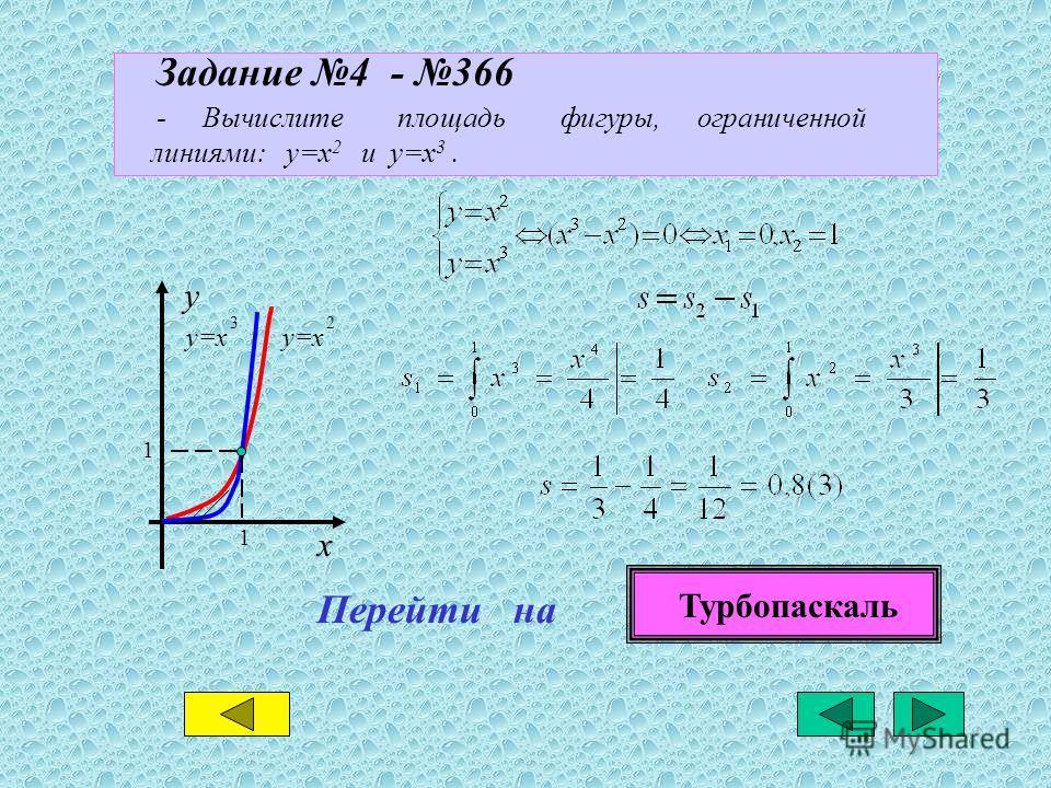 - Вычислите площадь фигуры, ограниченной линиями: у=х 2 и у=х 3. х у Задание 4 - 366 Перейти на Турбопаскаль 1 1 3 y=х 2