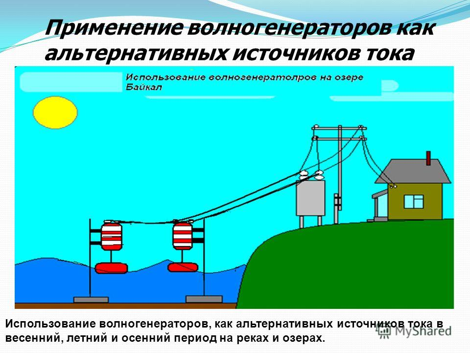 Использование волногенераторов, как альтернативных источников тока в весенний, летний и осенний период на реках и озерах. Применение волногенераторов как альтернативных источников тока