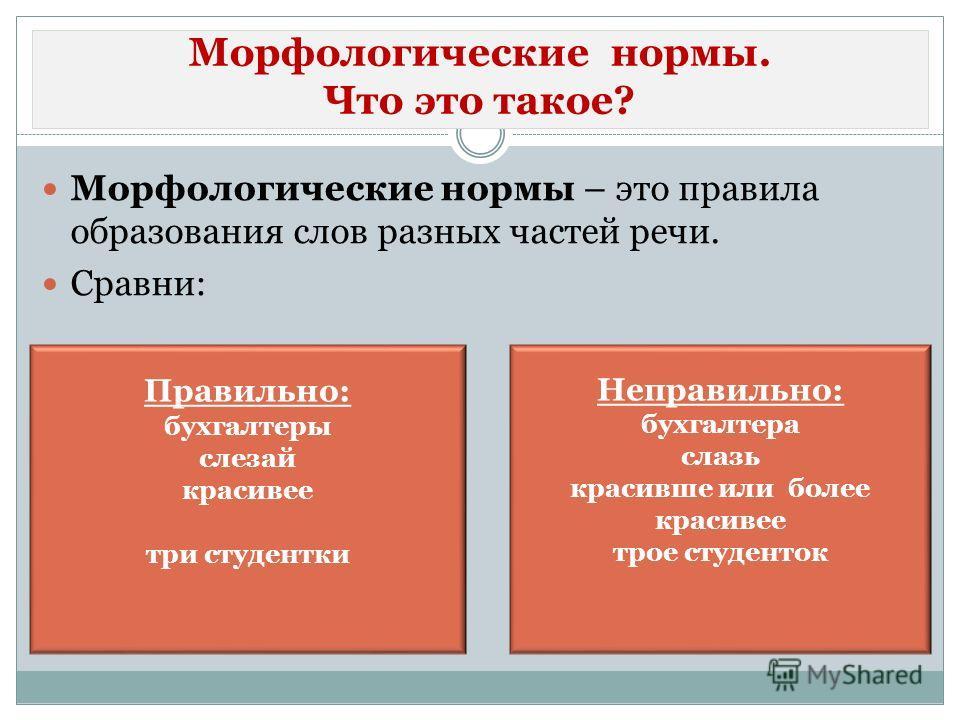 Морфологические нормы. Что это такое? Морфологические нормы – это правила образования слов разных частей речи. Сравни: Правильно: бухгалтеры слезай красивее три студентки Неправильно: бухгалтера слазь красивше или более красивее трое студенток