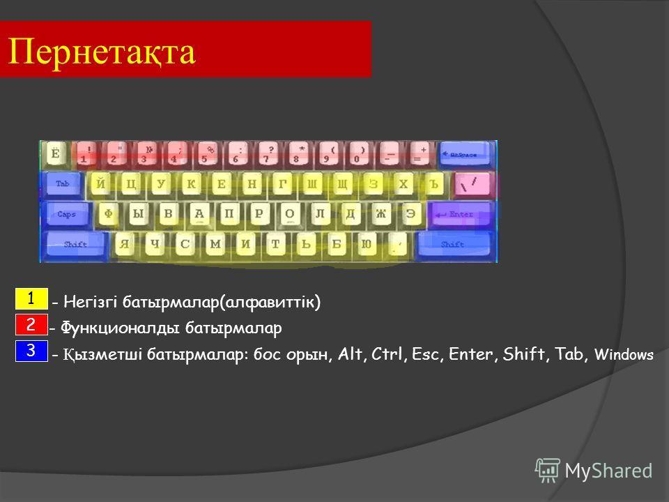 Пернетақта 1 2 3 - Негізгі батырмалар(алфавиттік) - Функционалды батырмалар - Қ ызметші батырмалар: бос орын, Alt, Ctrl, Esc, Enter, Shift, Tab, Windows