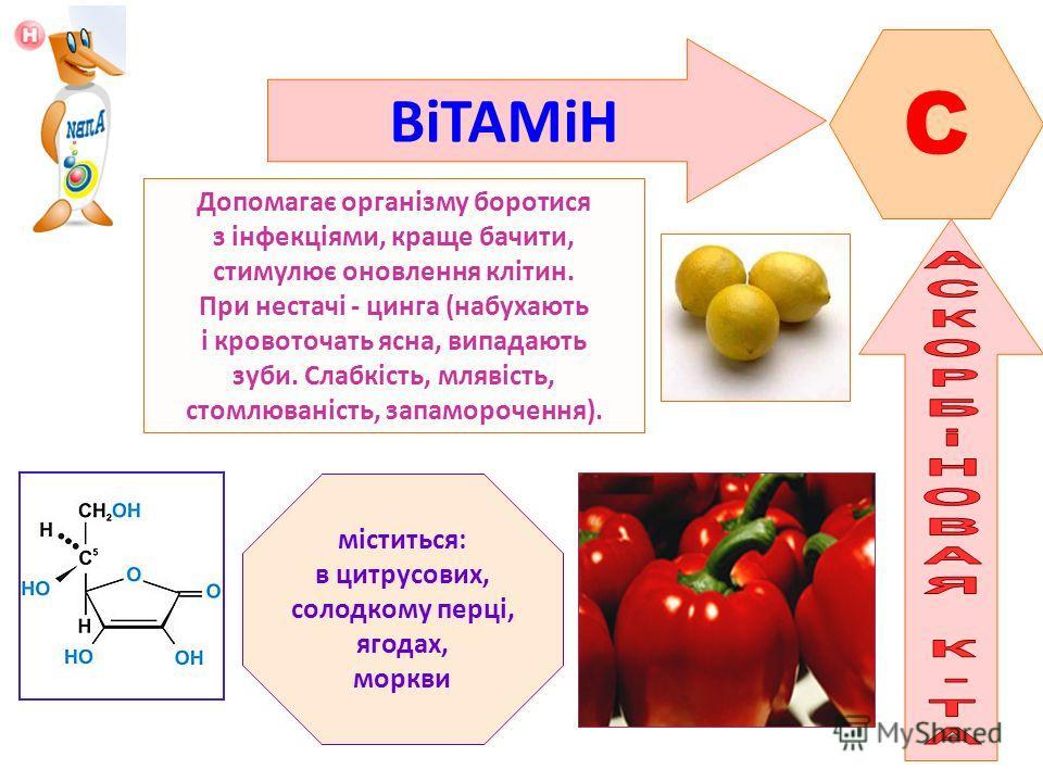 ВіТАМіН C Допомагає організму боротися з інфекціями, краще бачити, стимулює оновлення клітин. При нестачі - цинга (набухають і кровоточать ясна, випадають зуби. Слабкість, млявість, стомлюваність, запаморочення). міститься: в цитрусових, солодкому пе