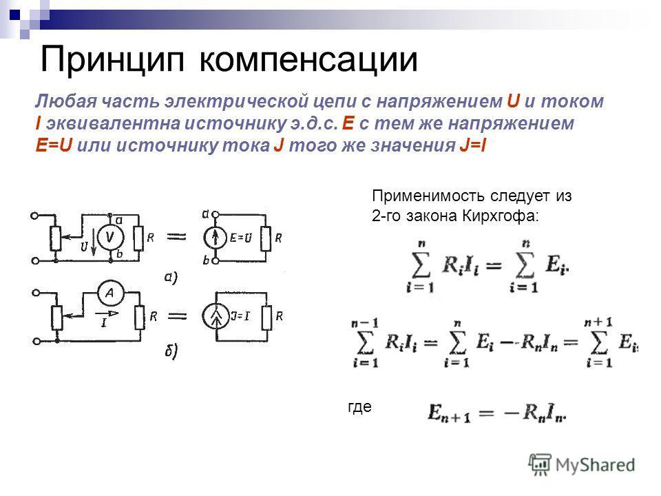 Принцип компенсации Любая часть электрической цепи с напряжением U и током I эквивалентна источнику э.д.с. E с тем же напряжением E=U или источнику тока J того же значения J=I Применимость следует из 2-го закона Кирхгофа: где