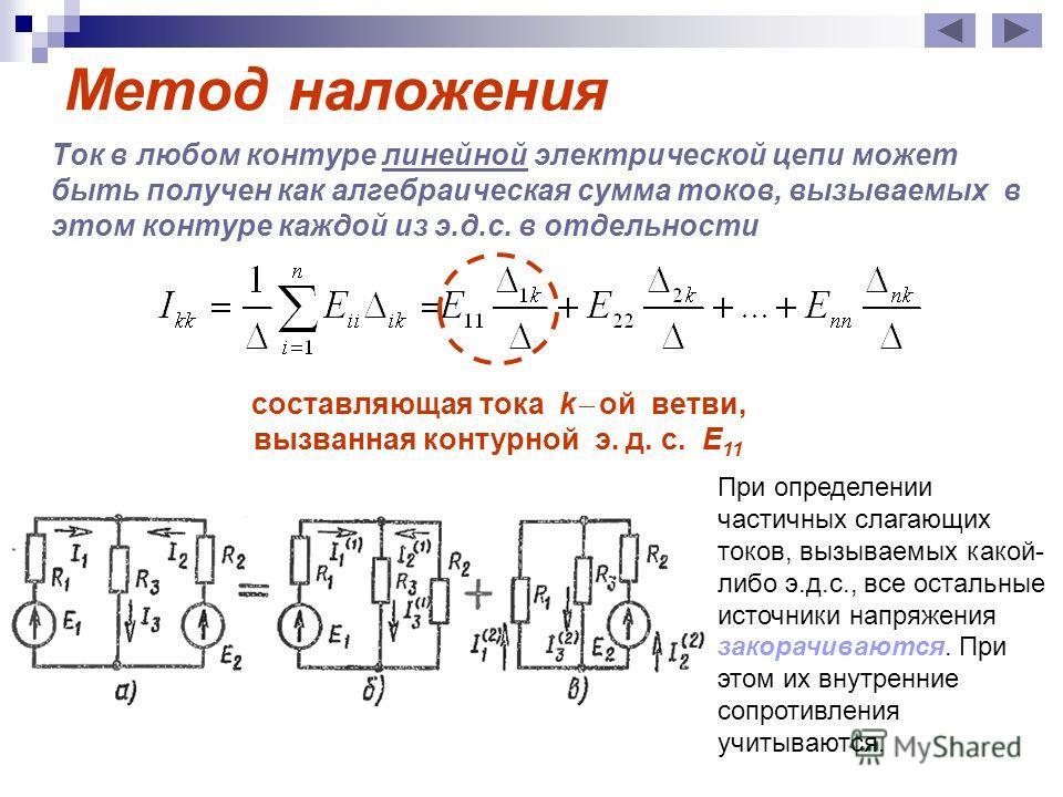 Метод наложения составляющая тока k ой ветви, вызванная контурной э. д. с. E 11 Ток в любом контуре линейной электрической цепи может быть получен как алгебраическая сумма токов, вызываемых в этом контуре каждой из э.д.с. в отдельности При определени