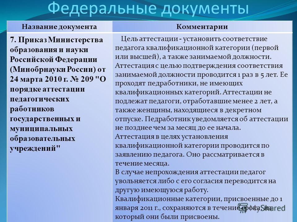 Федеральные документы Название документаКомментарии 7. Приказ Министерства образования и науки Российской Федерации (Минобрнауки России) от 24 марта 2010 г. 209