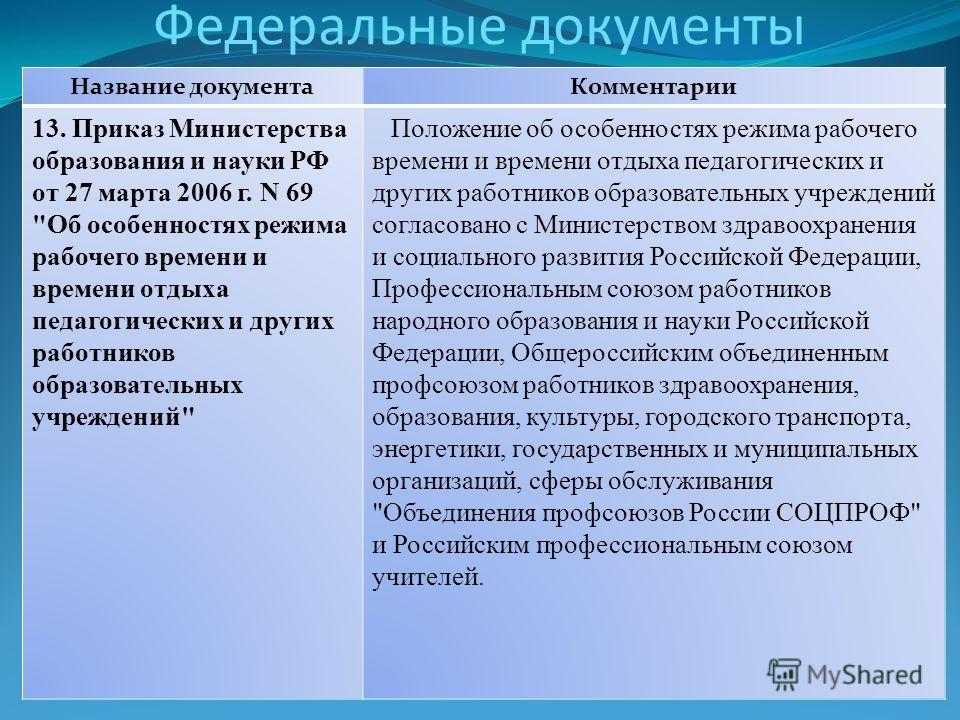 Федеральные документы Название документаКомментарии 13. Приказ Министерства образования и науки РФ от 27 марта 2006 г. N 69