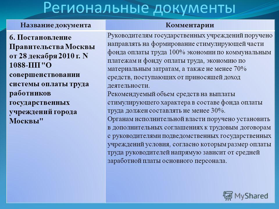 Региональные документы Название документаКомментарии 6. Постановление Правительства Москвы от 28 декабря 2010 г. N 1088-ПП
