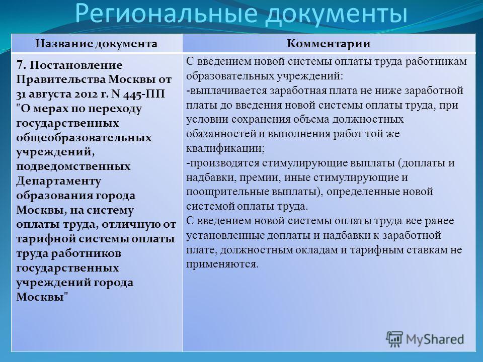 Региональные документы Название документаКомментарии 7. Постановление Правительства Москвы от 31 августа 2012 г. N 445-ПП
