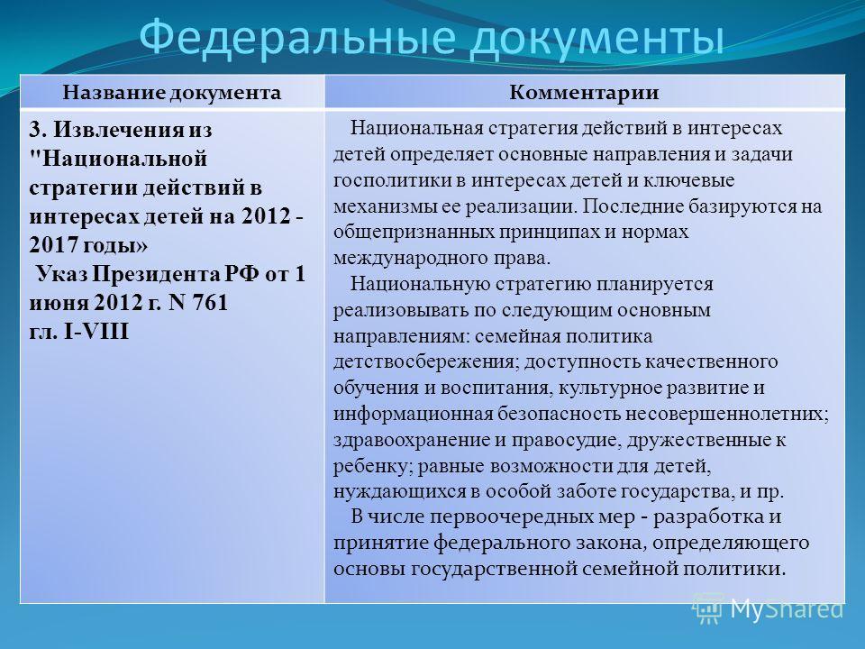 Федеральные документы Название документаКомментарии 3. Извлечения из