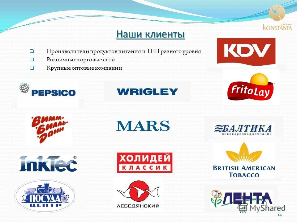 Наши клиенты Производители продуктов питания и ТНП разного уровня Розничные торговые сети Крупные оптовые компании 14