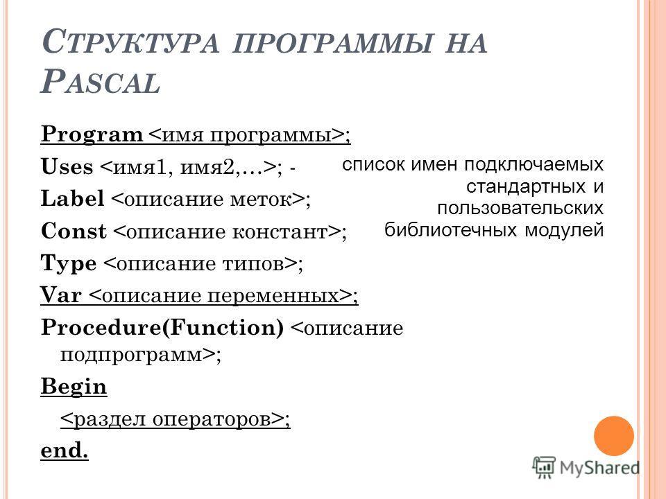 С ТРУКТУРА ПРОГРАММЫ НА P ASCAL Program ; Uses ; - Label ; Const ; Type ; Var ; Procedure(Function) ; Begin ; end. список имен подключаемых стандартных и пользовательских библиотечных модулей