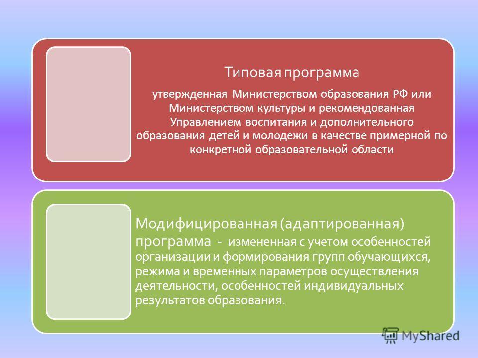Типовая программа утвержденная Министерством образования РФ или Министерством культуры и рекомендованная Управлением воспитания и дополнительного образования детей и молодежи в качестве примерной по конкретной образовательной области Модифицированная