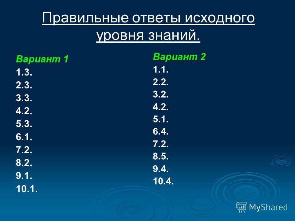 Правильные ответы исходного уровня знаний. Вариант 1 1.3. 2.3. 3.3. 4.2. 5.3. 6.1. 7.2. 8.2. 9.1. 10.1. Вариант 2 1.1. 2.2. 3.2. 4.2. 5.1. 6.4. 7.2. 8.5. 9.4. 10.4.