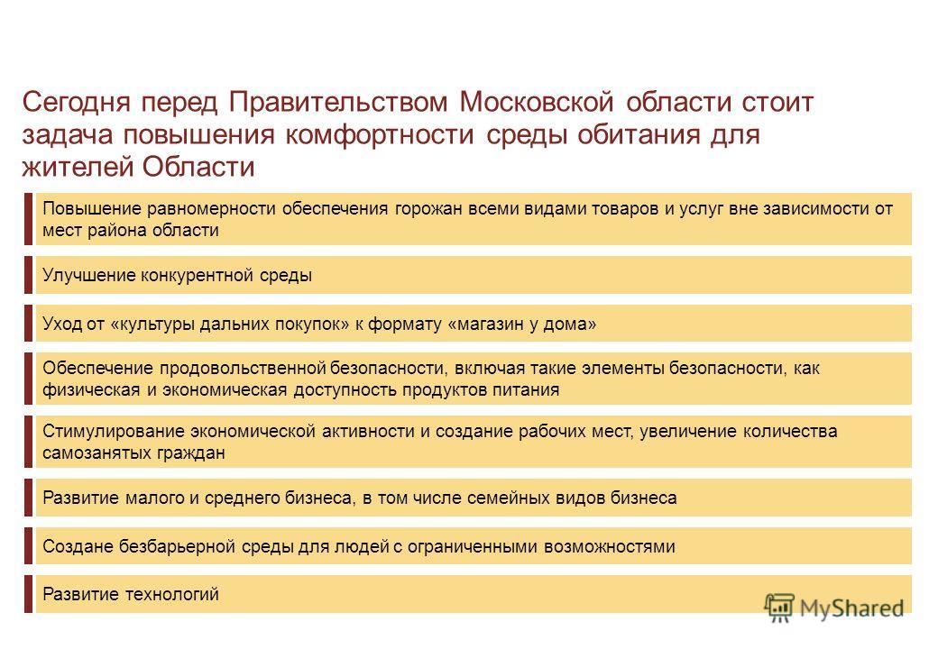 Сегодня перед Правительством Московской области стоит задача повышения комфортности среды обитания для жителей Области Повышение равномерности обеспечения горожан всеми видами товаров и услуг вне зависимости от мест района области Улучшение конкурент