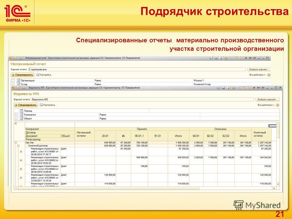 21 Специализированные отчеты материально производственного участка строительной организации Подрядчик строительства