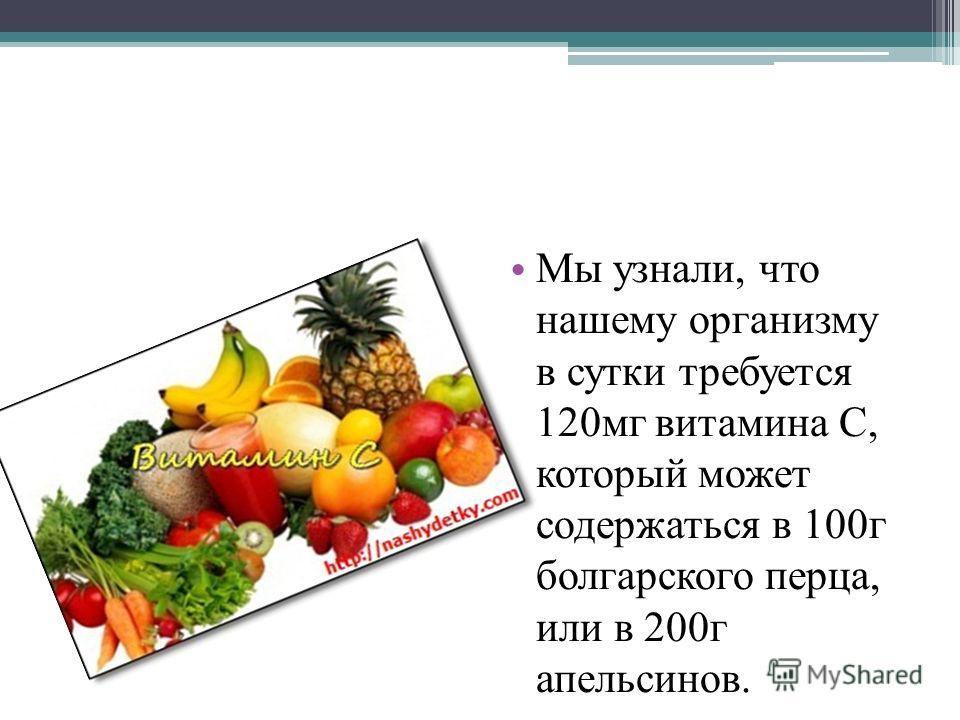 Мы узнали, что нашему организму в сутки требуется 120мг витамина С, который может содержаться в 100г болгарского перца, или в 200г апельсинов.