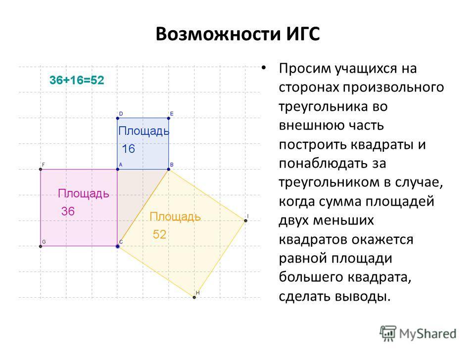 Возможности ИГС Просим учащихся на сторонах произвольного треугольника во внешнюю часть построить квадраты и понаблюдать за треугольником в случае, когда сумма площадей двух меньших квадратов окажется равной площади большего квадрата, сделать выводы.