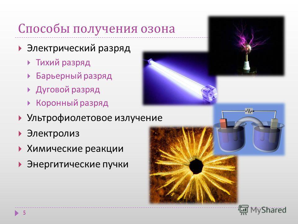 Способы получения озона 5 Электрический разряд Тихий разряд Барьерный разряд Дуговой разряд Коронный разряд Ультрофиолетовое излучение Электролиз Химические реакции Энергитические пучки