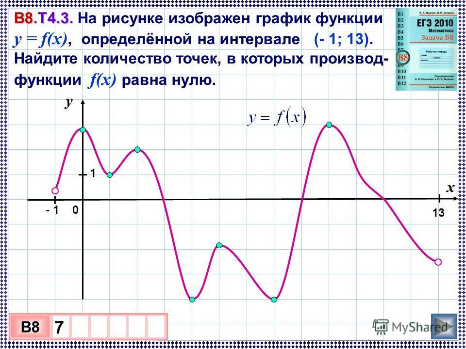 3 х 1 0 х B8 7 В8.Т4.3. В8.Т4.3. На рисунке изображен график функции y = f(x), определённой на интервале (- 1; 13). Найдите количество точек, в которых производ- ная функции f(x) равна нулю. у 0 х - 1 13 I 1 I I