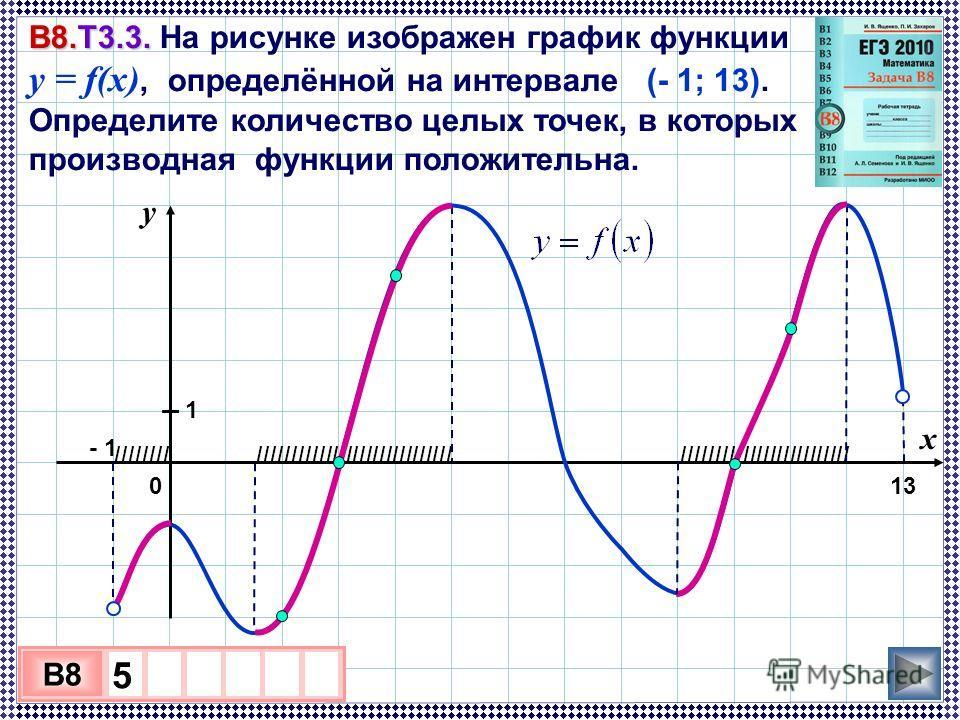 IIIIIIIIIIIIIIIIIIIIIIIIIIIIIIIIIIIIIIIIIIIIIIIIIIIIII В8.Т3.3. В8.Т3.3. На рисунке изображен график функции y = f(x), определённой на интервале (- 1; 13). Определите количество целых точек, в которых производная функции положительна. 3 х 1 0 х B8 5