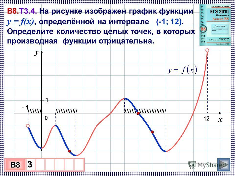 IIIIIIIIIIIIIIIIIIIIIIIIIIIIIIIIIIIIII IIIIIIII В8.Т3.4. В8.Т3.4. На рисунке изображен график функции y = f(x), определённой на интервале (-1; 12). Определите количество целых точек, в которых производная функции отрицательна. 3 х 1 0 х B8 3 у 0 1 х