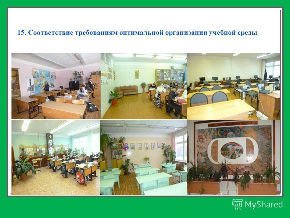 15. Соответствие требованиям оптимальной организации учебной среды