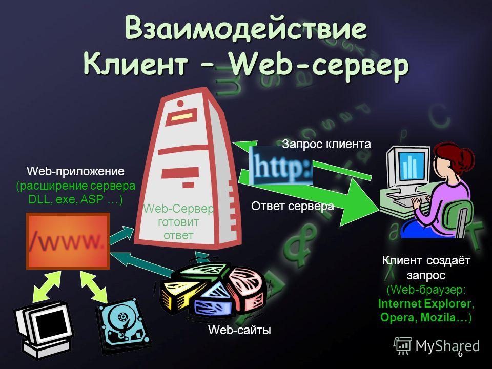 Взаимодействие Клиент – Web-сервер Запрос клиента Ответ сервера Клиент создаёт запрос (Web-браузер: Internet Explorer, Opera, Mozila…) Web-Сервер готовит ответ Web-сайты Web-приложение (расширение сервера DLL, exe, ASP …) 6