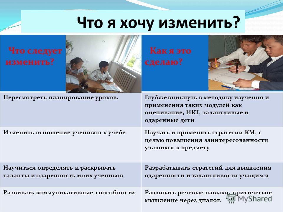 Что я хочу изменить? Что следует изменить? Как я это сделаю? Пересмотреть планирование уроков.Глубже вникнуть в методику изучения и применения таких модулей как оценивание, ИКТ, талантливые и одаренные дети Изменить отношение учеников к учебеИзучать