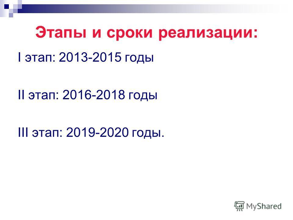Этапы и сроки реализации: I этап: 2013-2015 годы II этап: 2016-2018 годы III этап: 2019-2020 годы.