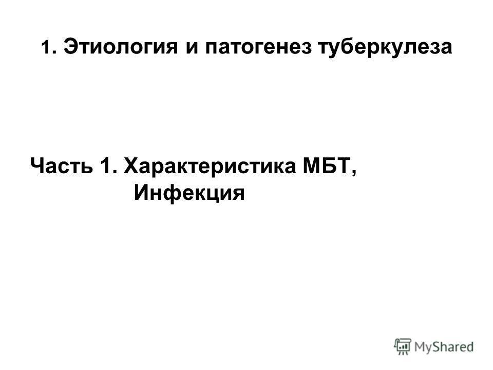 1. Этиология и патогенез туберкулеза Часть 1. Характеристика МБТ, Инфекция