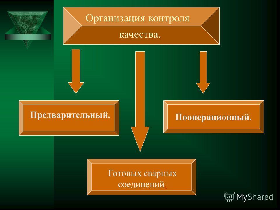Организация контроля качества. Предварительный. Пооперационный. Готовых сварных соединений..