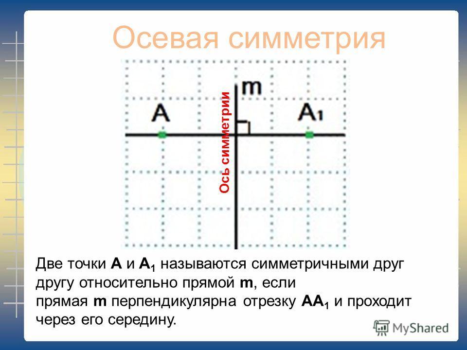 Осевая симметрия Две точки А и А 1 называются симметричными друг другу относительно прямой m, если прямая m перпендикулярна отрезку АА 1 и проходит через его середину. Ось симметрии