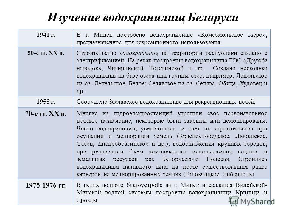 Изучение водохранилищ Беларуси 1941 г.В г. Минск построено водохранилище «Комсомольское озеро», предназначенное для рекреационного использования. 50-е гг. ХХ в.Строительство водохранилищ на территории республики связано с электрификацией. На реках по