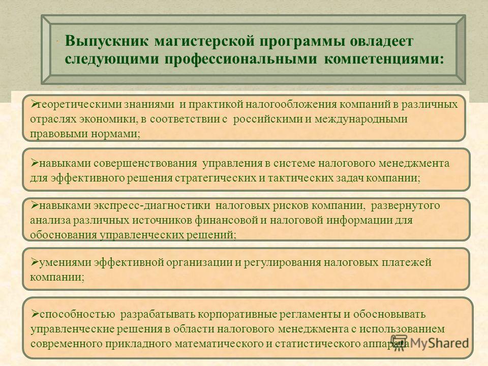 теоретическими знаниями и практикой налогообложения компаний в различных отраслях экономики, в соответствии с российскими и международными правовыми нормами; умениями эффективной организации и регулирования налоговых платежей компании; способностью р