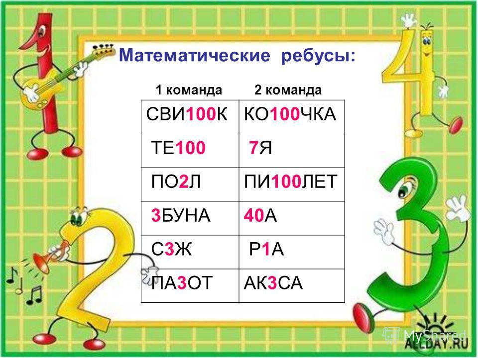 Математические игры 1-2 класс