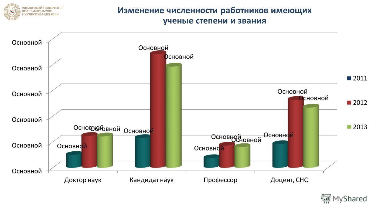 Изменение численности работников имеющих ученые степени и звания