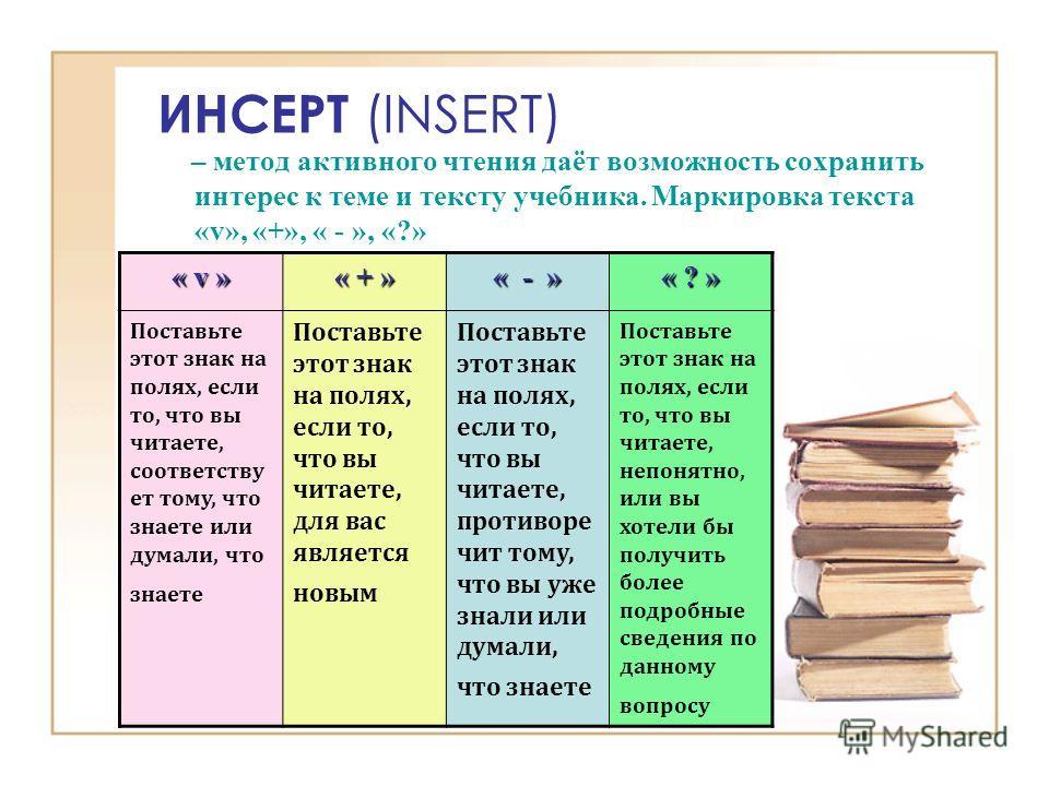 ИНСЕРТ (INSERT) – метод активного чтения даёт возможность сохранить интерес к теме и тексту учебника. Маркировка текста «v», «+», « - », «?» « v » « + » « - » « ? » Поставьте этот знак на полях, если то, что вы читаете, соответству ет тому, что знает