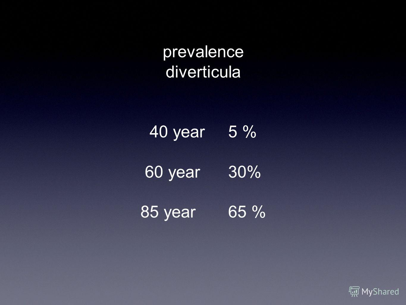 prevalence diverticula 40 year 5 % 60 year 30% 85 year 65 %