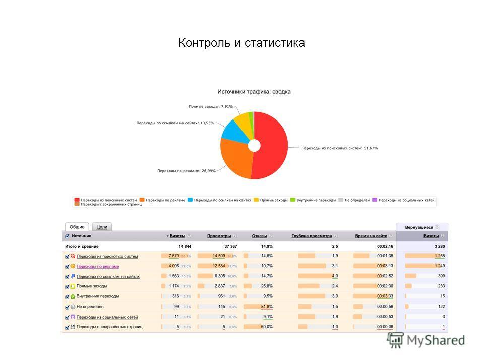 Контроль и статистика