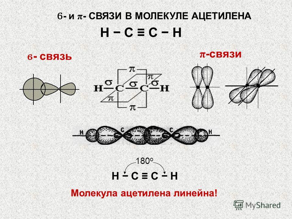 ϭ - связь π -связи Молекула ацетилена линейна! 180 о H C C H Ϭ - и π - СВЯЗИ В МОЛЕКУЛЕ АЦЕТИЛЕНА H C C H