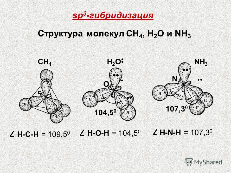 sp 3 -гибридизация Структура молекул СН 4, Н 2 О и NН 3 CН4CН4 Н2ОН2ОNН3NН3 О N C 104,5 0 107,3 0 Н-C-Н = 109,5 0 Н-О-Н = 104,5 0 Н-N-Н = 107,3 0 ·· ··