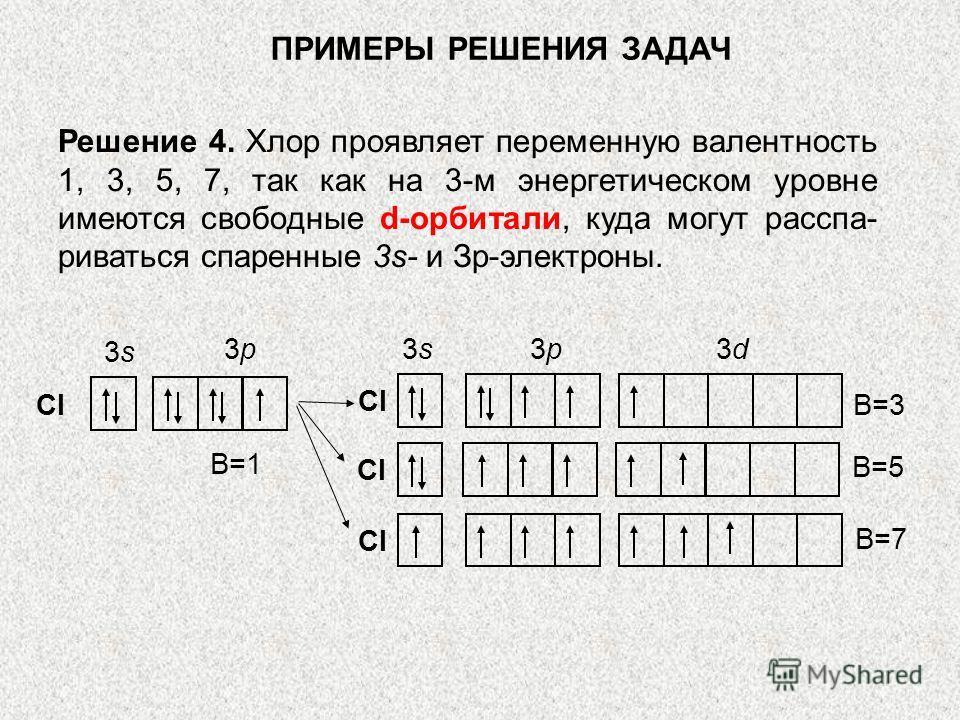 Решение 4. Хлор проявляет переменную валентность 1, 3, 5, 7, так как на 3-м энергетическом уровне имеются свободные d-орбитали, куда могут расспа- риваться спаренные 3s- и Зр-электроны. ПРИМЕРЫ РЕШЕНИЯ ЗАДАЧ Cl 3s3s3p3p3d3d 3p3p B=1 B=3 B=5 B=7 3s3s