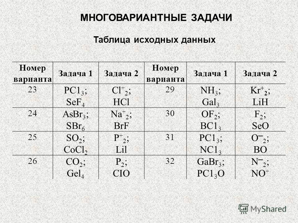 МНОГОВАРИАНТНЫЕ ЗАДАЧИ Таблица исходных данных Номер варианта Задача 1Задача 2 Номер варианта Задача 1Задача 2 23 РС1 3 ; SeF 4 Cl + 2 ; HCl 29 NH 3 ; Gal 3 Kr + 2 ; LiH 24 AsBr 3 ; SBr 6 Na + 2 ; BrF 30 OF 2 ; BC1 3 F 2 ; SeO 25 SO 2 ; CoCl 2 P + 2