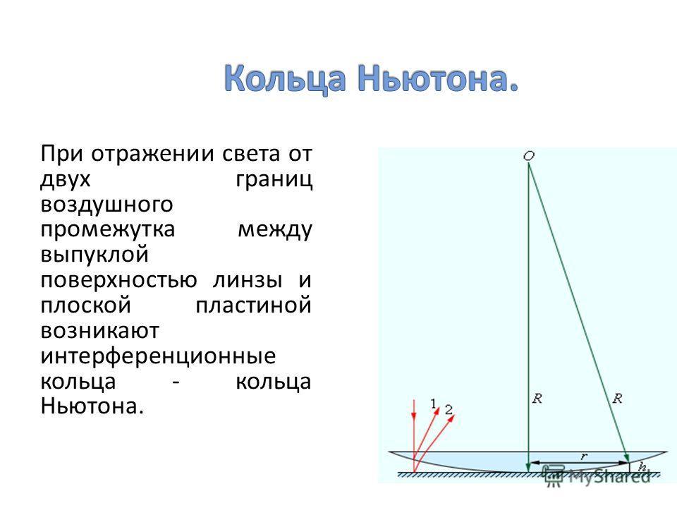 При отражении света от двух границ воздушного промежутка между выпуклой поверхностью линзы и плоской пластиной возникают интерференционные кольца - кольца Ньютона.
