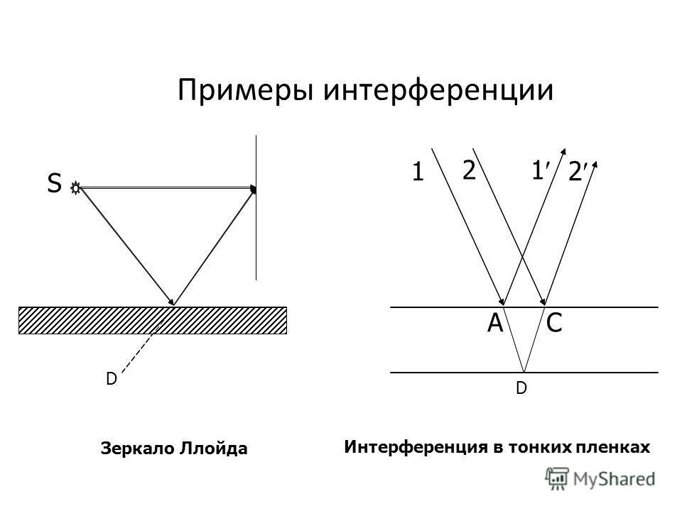 Примеры интерференции Зеркало Ллойда Интерференция в тонких пленках S 1 2 1 2 AC D D