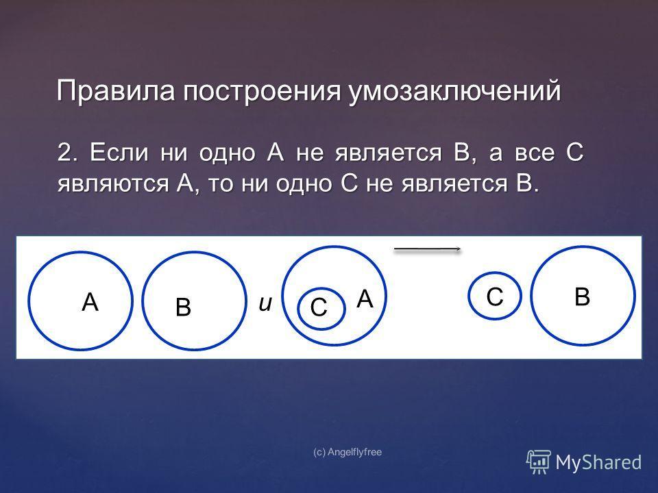 2. Если ни одно А не является В, а все С являются А, то ни одно С не является В. Правила построения умозаключений (c) Angelflyfree А ВС А СВ и