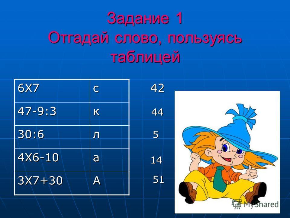 Задание 1 Отгадай слово, пользуясь таблицей 6Х7с 47-9:3к 30:6л 4Х6-10а 3Х7+30А 42 44 44 5 14 51