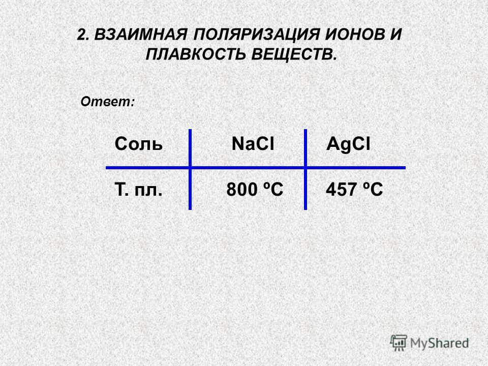 2. ВЗАИМНАЯ ПОЛЯРИЗАЦИЯ ИОНОВ И ПЛАВКОСТЬ ВЕЩЕСТВ. Соль NaCl AgCl T. пл. 800 ºС 457 ºС Ответ: